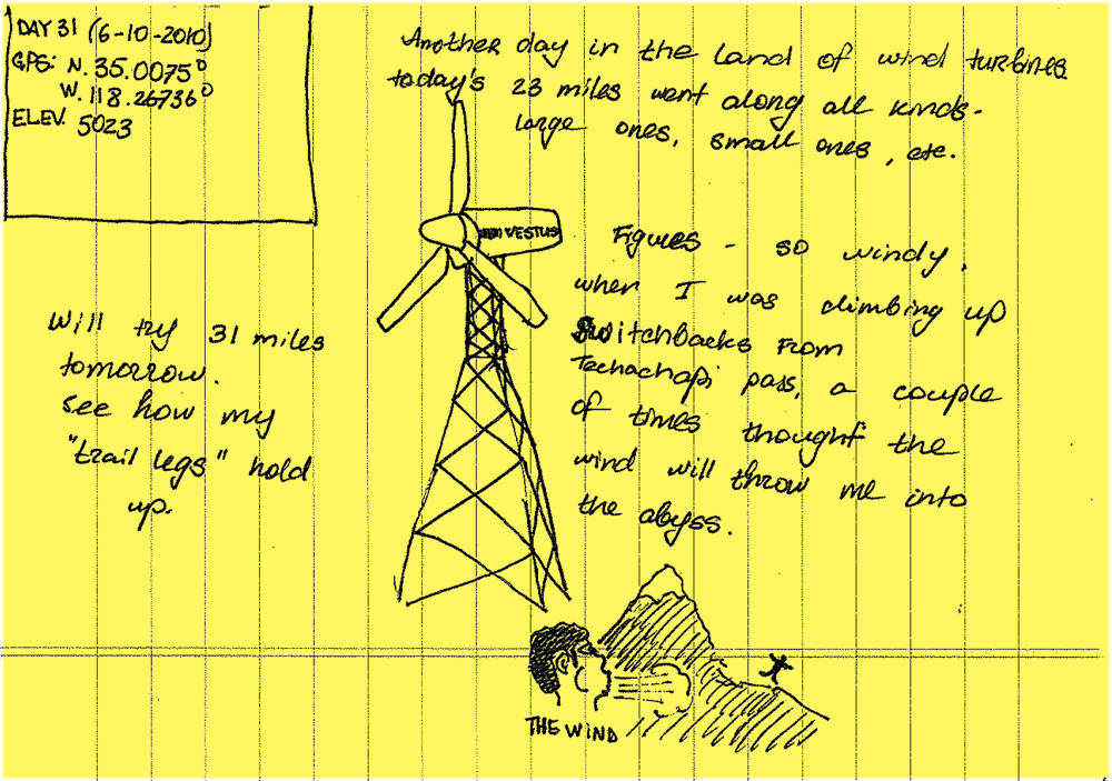 Day 31: Wind Turbines